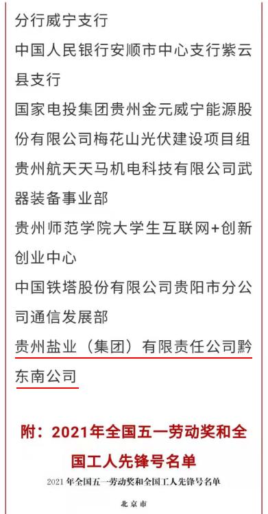 喜 報!貴鹽集團黔東南公司榮獲全國工人先鋒號